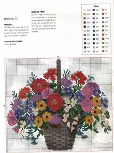 flores punto cruz cesto