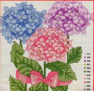 flores punto cruz hortensias